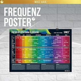 must have poster frequenzspektrum bunt techno